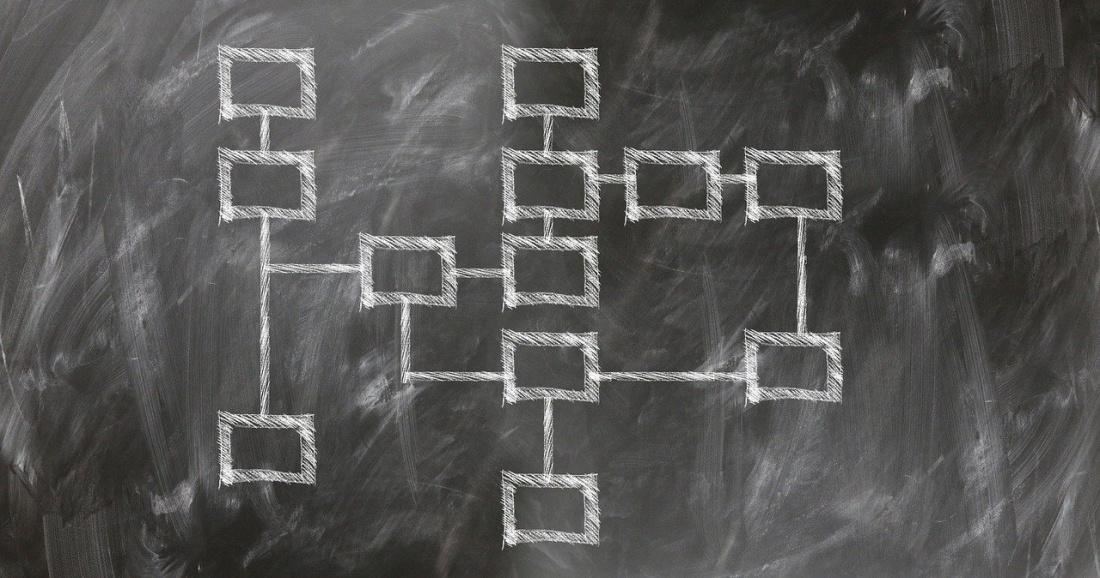IOR – PIB aktualizuje strukturę organizacyjną...