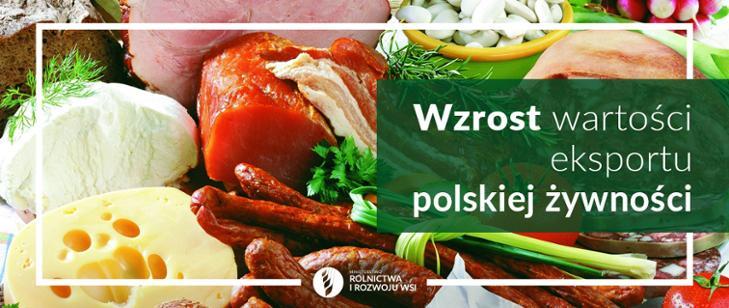 Wzrost wartości eksportu polskiej żywności – o 6,7% wię...